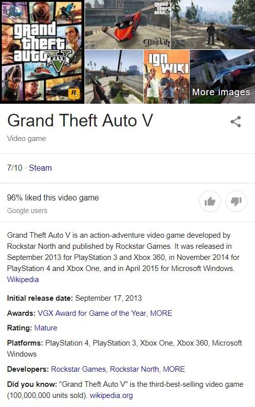 GTA 5 License Key With Crack + Keygen Free Download {2020}