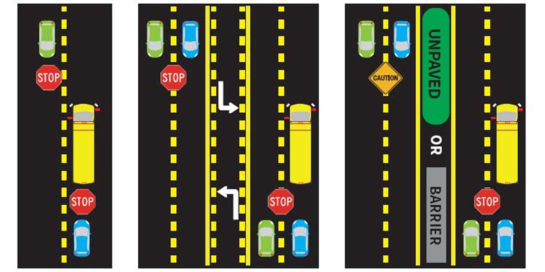 School bus passing laws in Florida