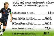 Pháp sẽ hối tiếc nếu cho rằng Croatia đã kiệt sức