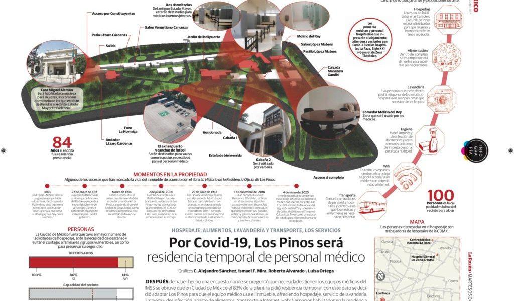 Por Covid-19, Los Pinos será residencia temporal de personal médico