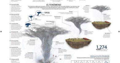 Temporada de tornados en EU arranca con 22 muertos
