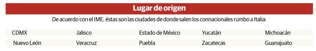 En Italia, donde decesos subieron 275%, la padecen 4 mil mexicanos