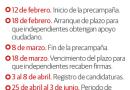 Se registran más de 40 sin partido en Hidalgo