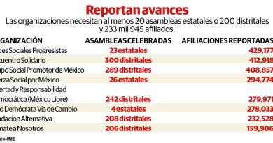 México Libre enfrenta un Gobierno de odio: Calderón