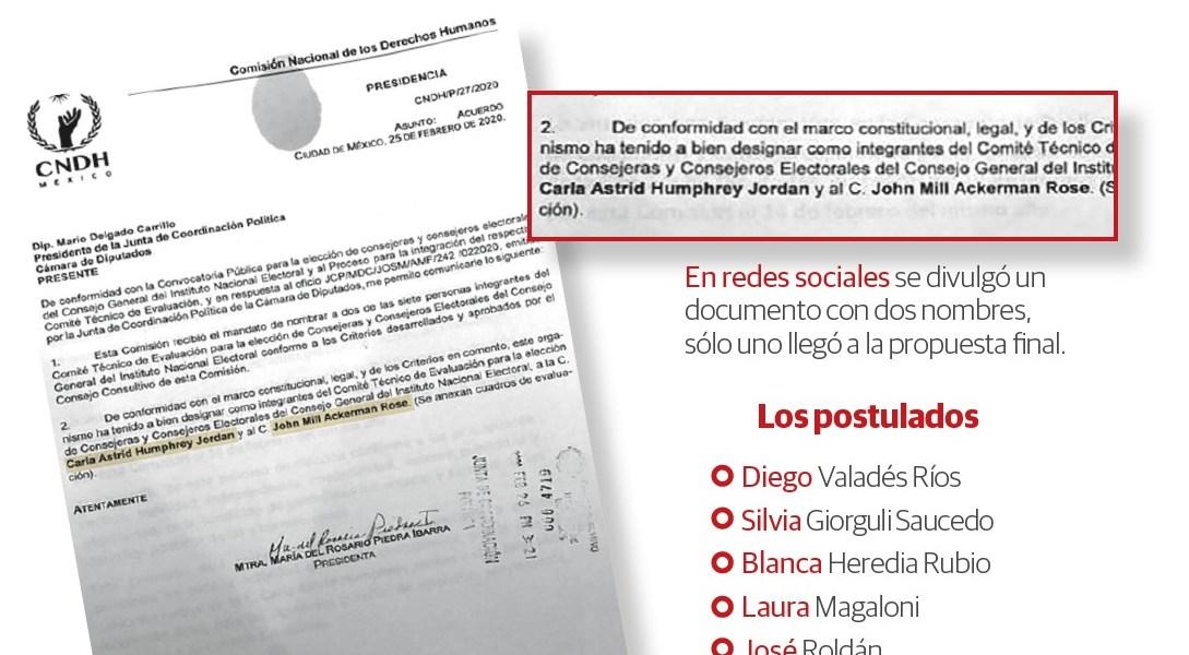 Se enredan por Comité para perfiles del INE