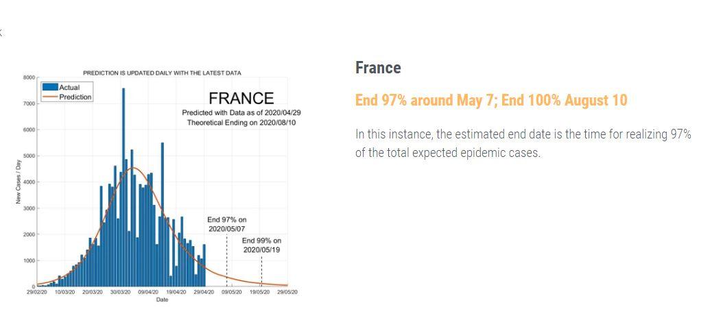 Extiende Francia estado de emergencia hasta el 24 de julio