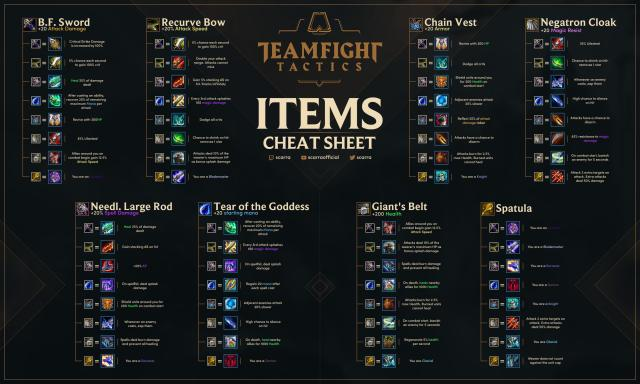 Teamfight_Tactics_Items_Cheat_Sheet