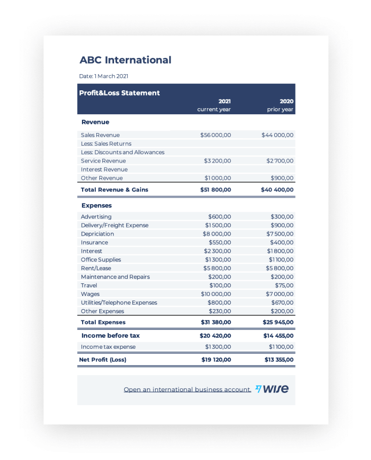 Basic income statement template new simple financial statement template accounting notes, accounting classes, accounting. Profit And Loss Statement Template Free Download Wise