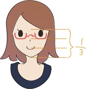 オシャレ度をグッと高める!メガネの選び方 ~輪郭とフレームの形~