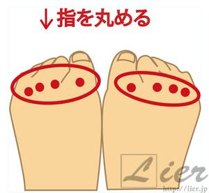 浮き指,チェック,診断,歩き方,下半身,ダイエット,痩せ,運動,エクササイズ,即効性