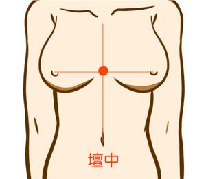 バストアップ,方法,胸,大きく,小さい,悩み,マッサージ,効果的