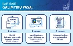 Galimybių pasą bus galima gauti specialiame interneto puslapyje