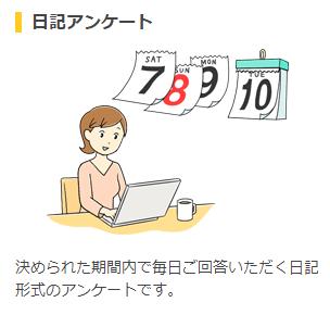 リサーチパネル、アンケートモニター、口コミ、評判