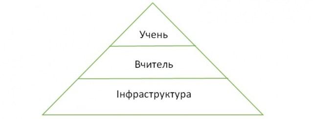 Нова українська школа без інтернету, водопостачання і з туалетом на вулиці - a2e1f73 nova skola