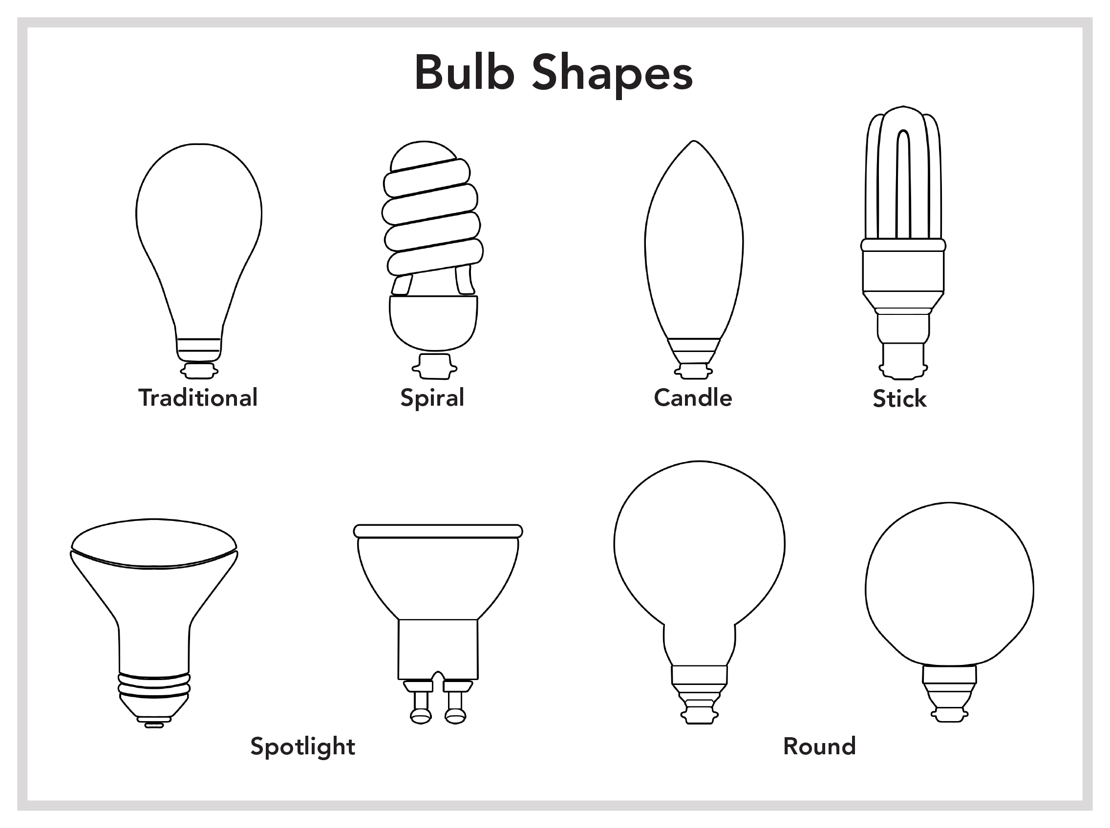 Switched On Your Guide To Choosing The Right Light Bulb
