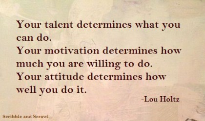 Talent Motivation Attitude