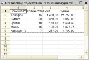 Табличный документ MXL