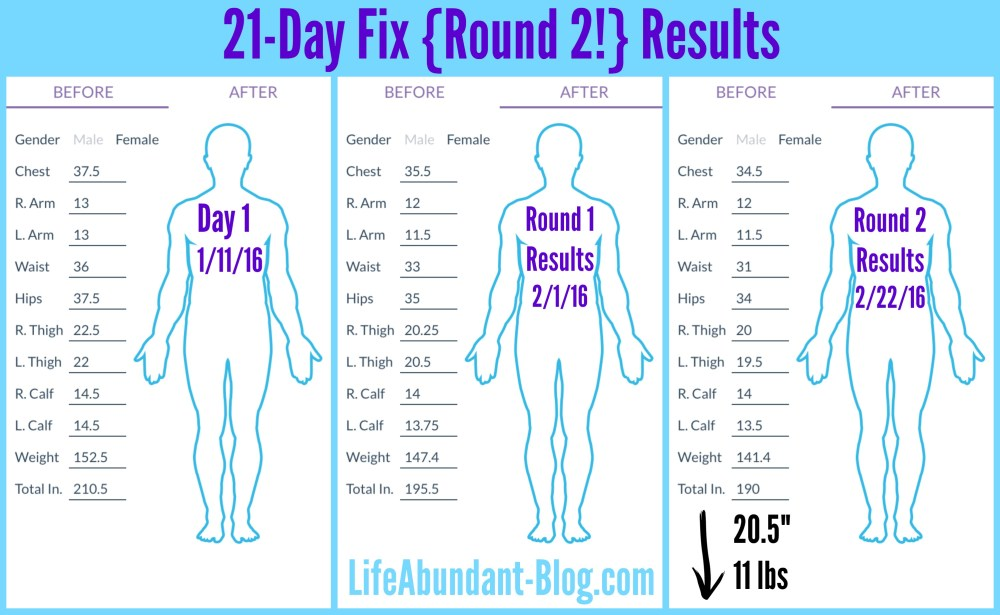 21-Day Fix Round 2 Results