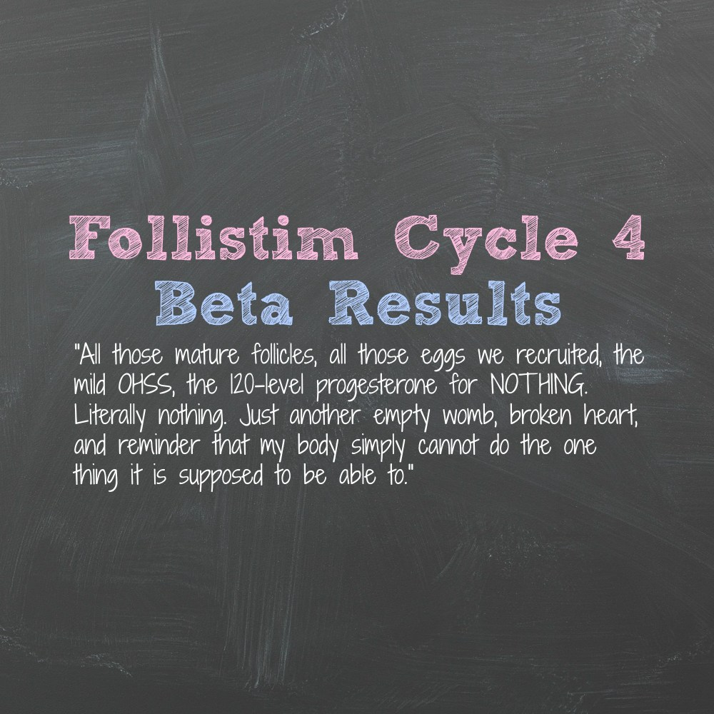 Follistim Cycle 4 Beta Results