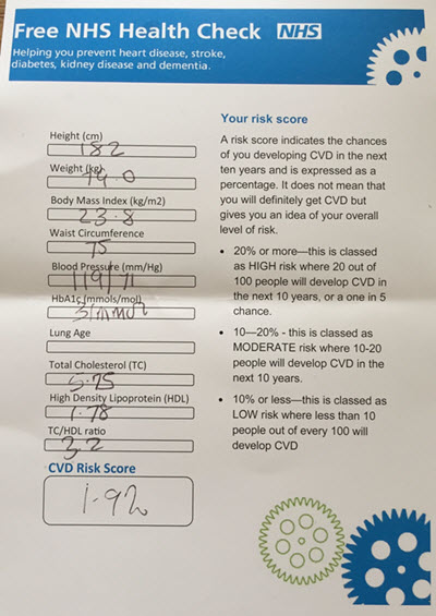 Free NHS Health Check results