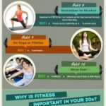 Fitness Habits to Establish in your 20's – An infographic