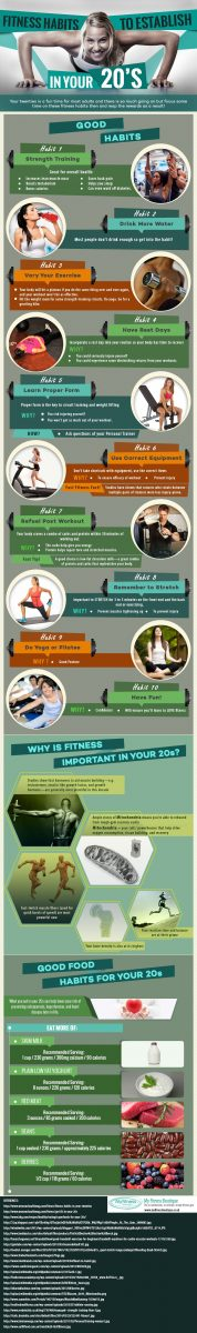 Fitness Habits to Establish in your 20's - An infographic