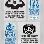 UK fitness enthusiasts prefer Pilates to yoga, survey shows