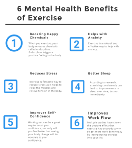 6 Mental Health Benefits of Exercise