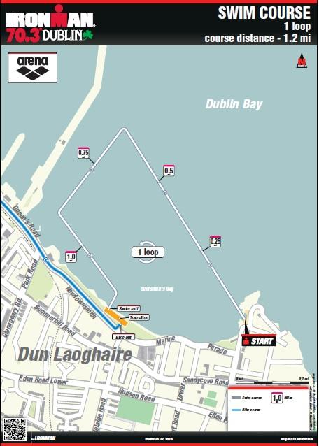 Ironman 70 3 Dublin swim course