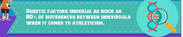 Genetics not enough to make an athlete, expert warns