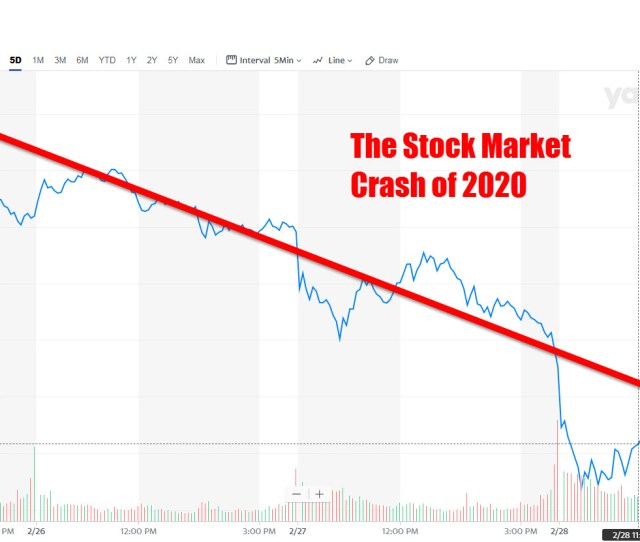 The Stock Market Crash Of  What Should You Do