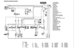 YFM 350 wiring diagram | Life at the end of the road
