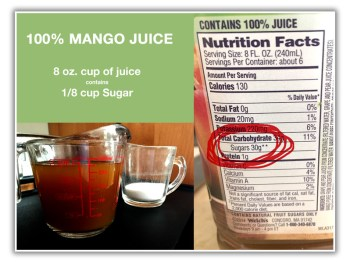Mango Juice Sugar Content