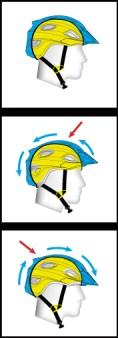 MIPS helmet impact deflection.