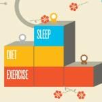 Sleep and athletic performance