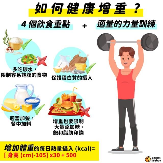 體重過輕-怎樣健康增重?