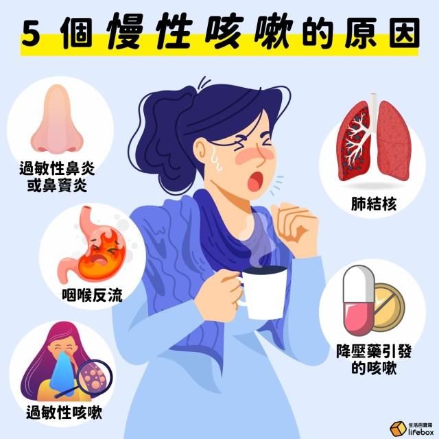 5個慢性咳嗽的原因