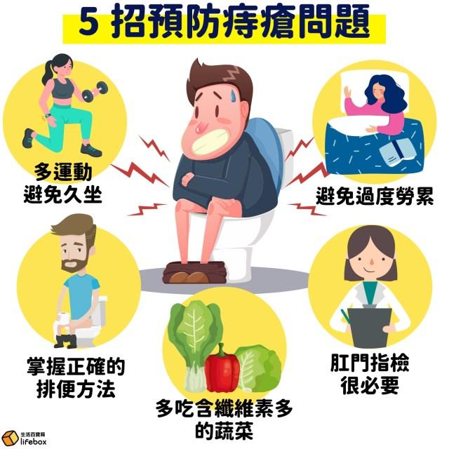5招預防痔瘡問題