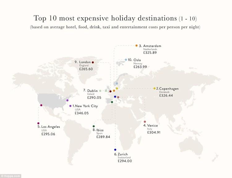 рейтинг городов мира, самые дорогие города, куда поехать