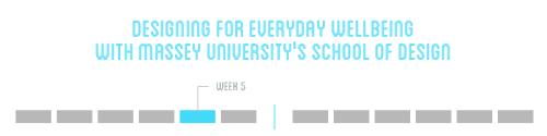 Designing For Everyday Wellbeing - Week 5