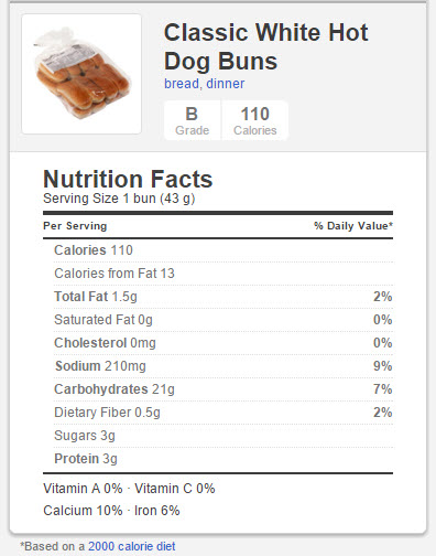 calories in hot dog bun