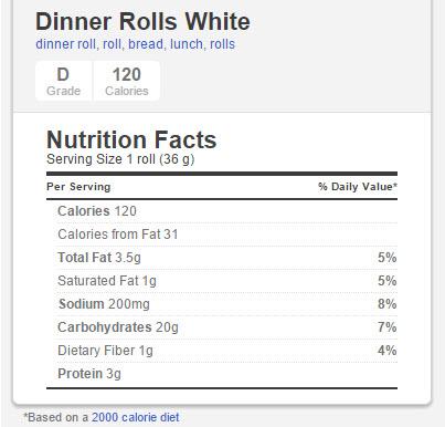 dinner rolls calories