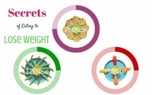 Secrets-of-eating-to-lose-weight-opt-http//:www.lifehackrdiet.com