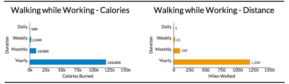 Walking-while-working_Infographic-01-opt
