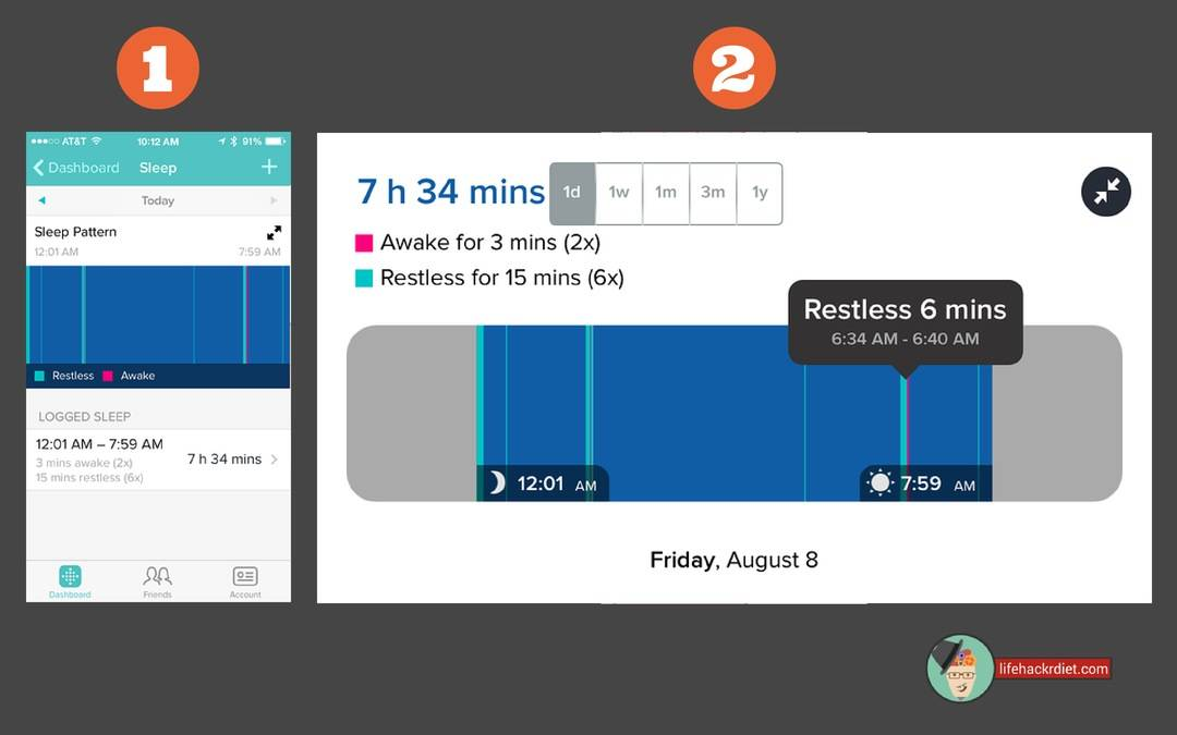 Kickstart Your Diet! Observe. See your sleeping patterns in the Fitbit app dashboard.