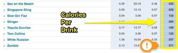 http://lifehackrdiet.com/-calories in cocktails