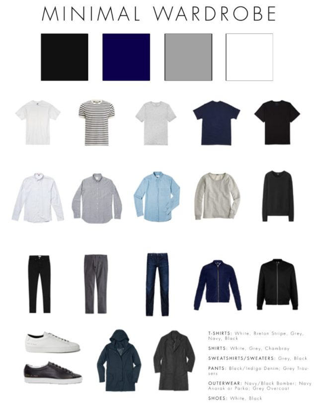 Men's style - Wardrobe essentials