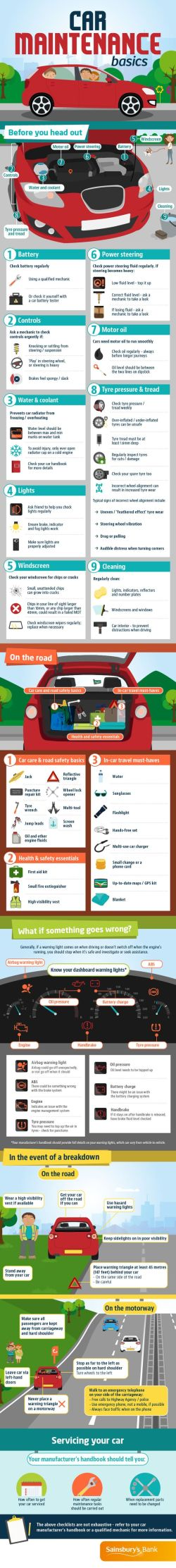 Basic car maintenance - Everything you need to know