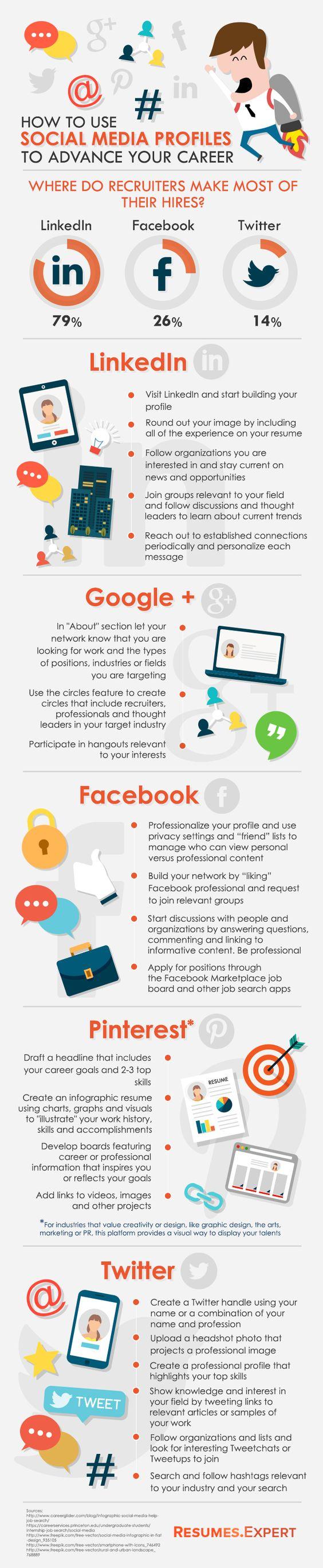Superb Professional Networking U2013 Social Media Career Advancement
