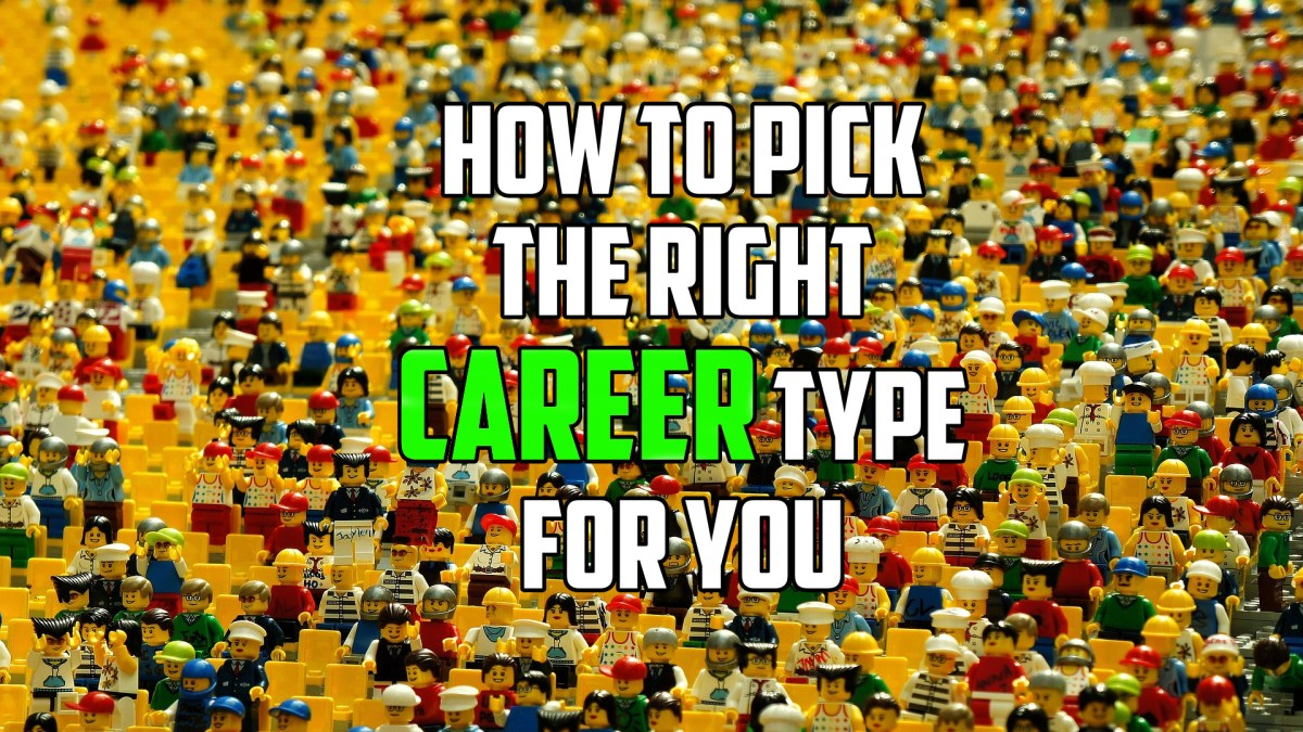 Career Quiz - Choose The Right Role For You